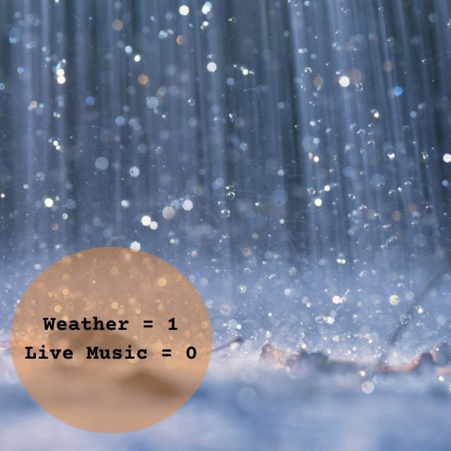 ⛈ No Live Music Tonight  Due to the atmospheric river imploding on Tsawwassen this evening, there will be no live music. The good news? It's cozy inside and our feature Halibut + Risotto sure hits the spot on a rainy night.